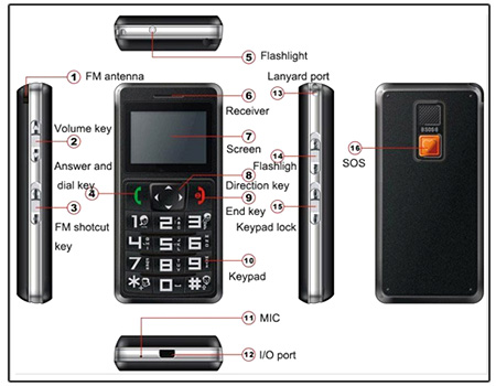 Buy a phone jammer - home phone jammer software