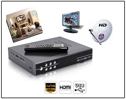 Spy Camera In Cable Set Top Box